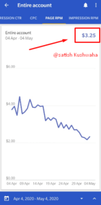 satish kushwaha earnings