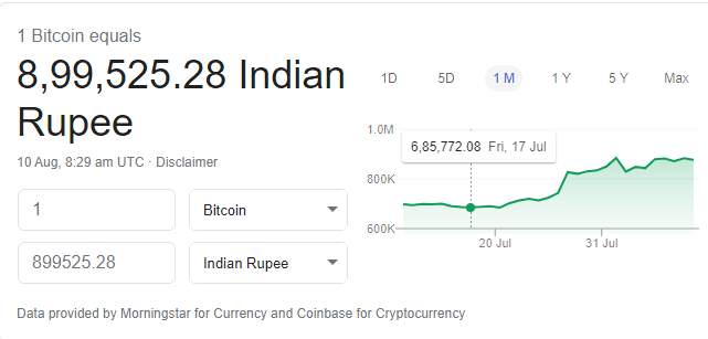 1 Bitcoin cost